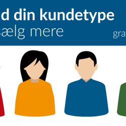 Reklame - kend din kundetype og sælg mere